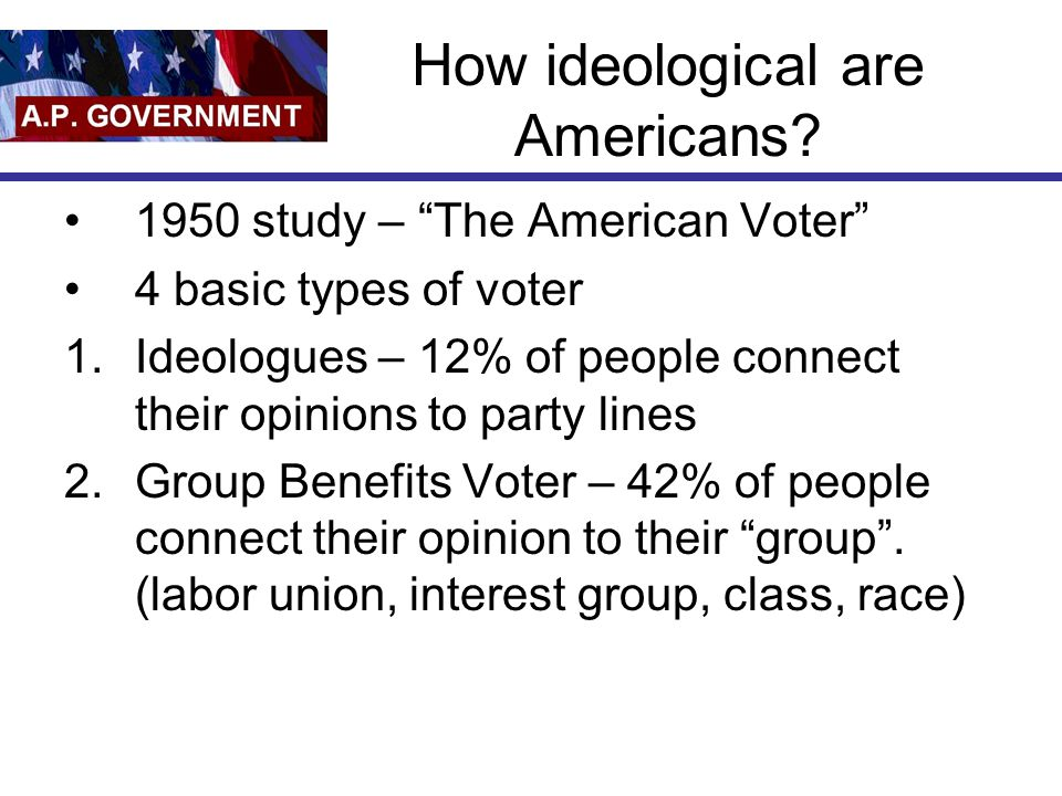 How ideological are Americans