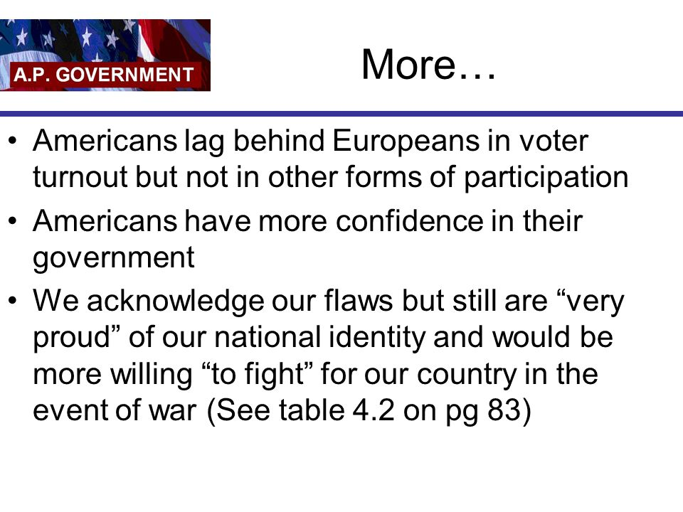 More… Americans lag behind Europeans in voter turnout but not in other forms of participation. Americans have more confidence in their government.