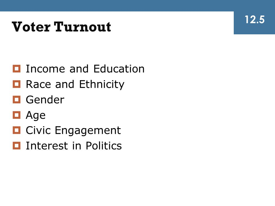 Voter Turnout 12.5 Income and Education Race and Ethnicity Gender Age