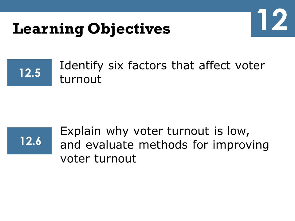 12 Learning Objectives Identify six factors that affect voter turnout