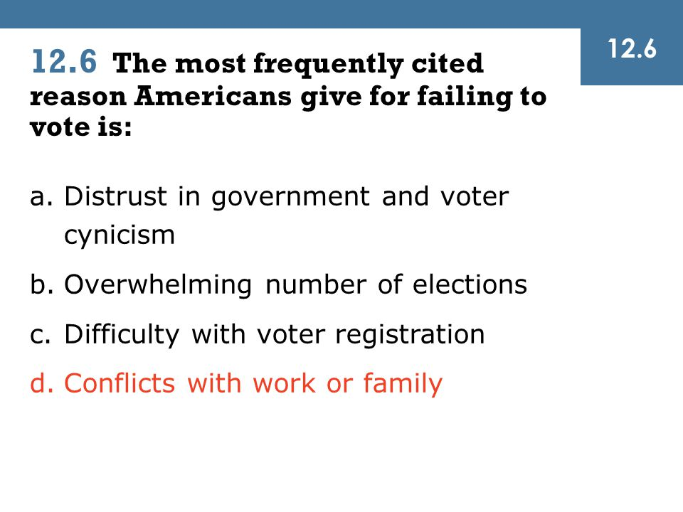 12.6 12.6 The most frequently cited reason Americans give for failing to vote is: Distrust in government and voter cynicism.