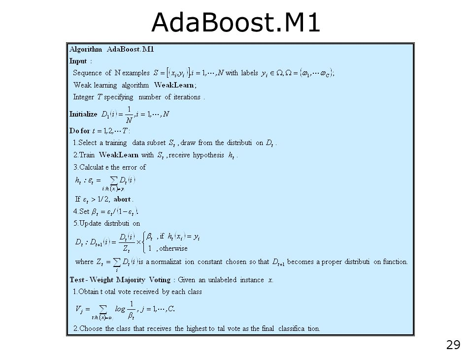 AdaBoost.M1 AdaBoost algorithm is sequential; classifier (CK-1) is created before classifier CK