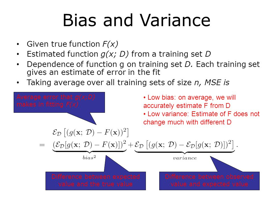 Bias-Variance Dilemma in Regression