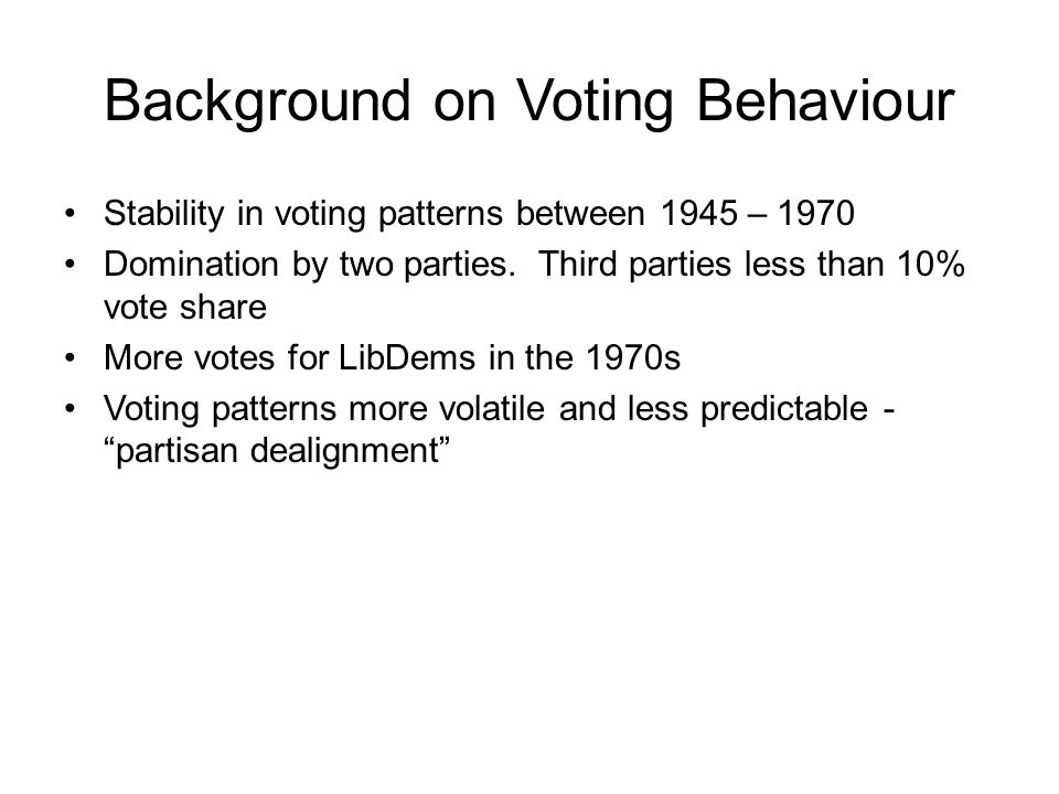Background on Voting Behaviour