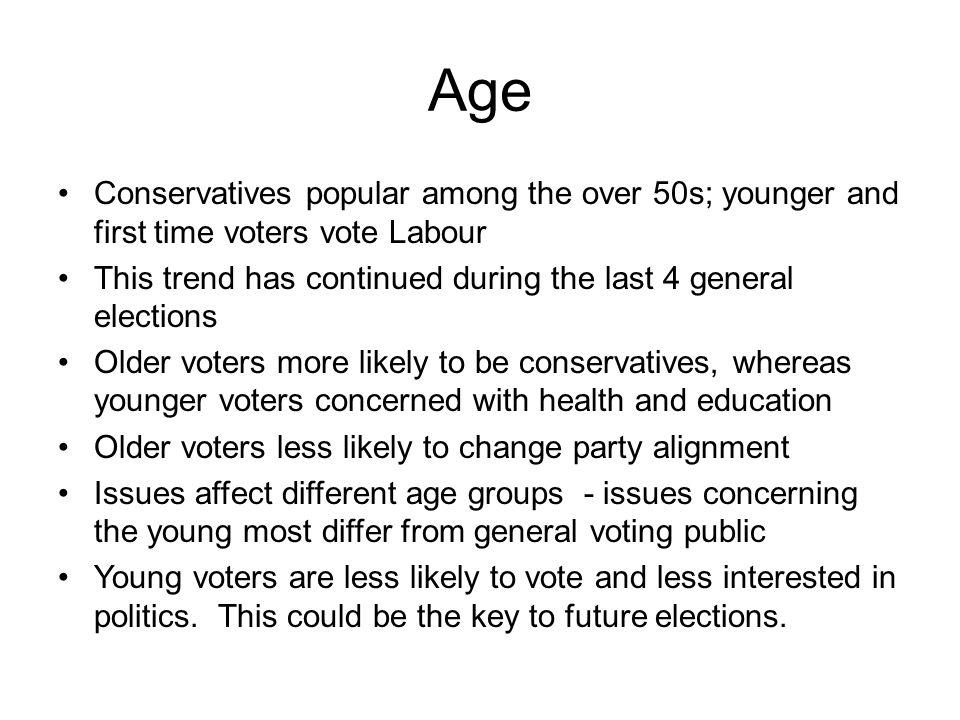Age Conservatives popular among the over 50s; younger and first time voters vote Labour.