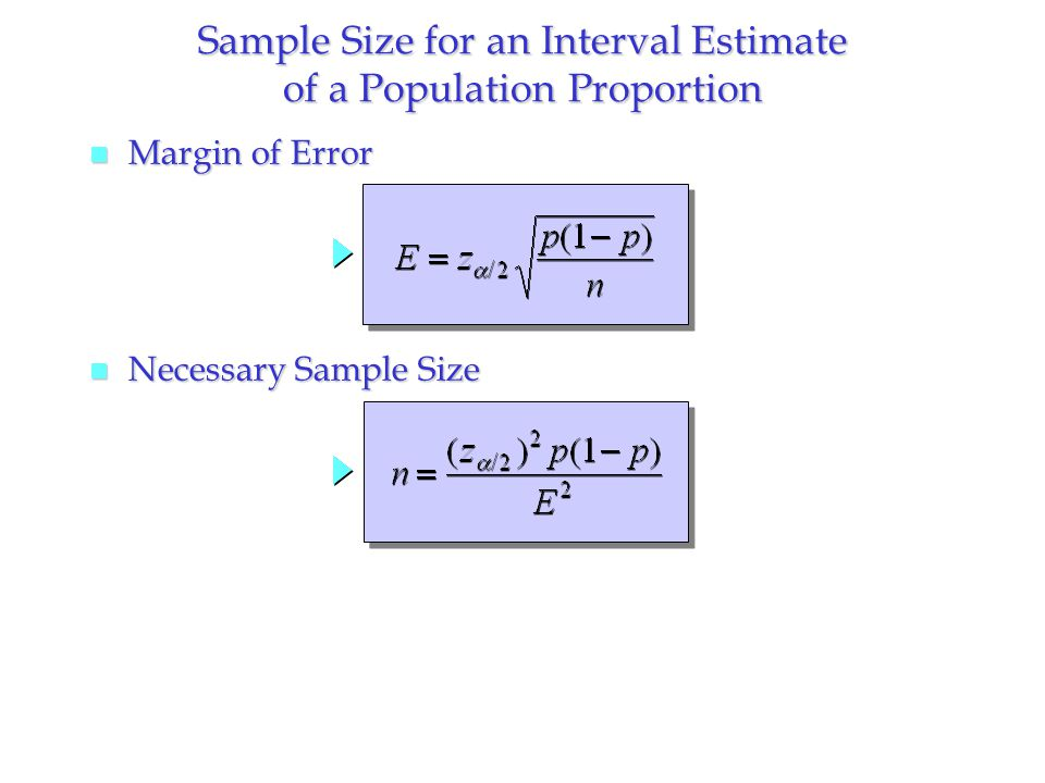 Sample Size for an Interval Estimate of a Population Proportion