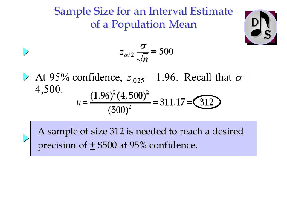 Sample Size for an Interval Estimate of a Population Mean