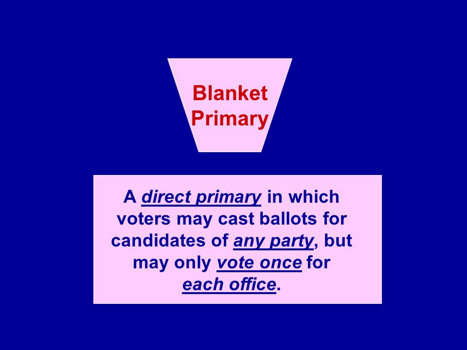 Blanket Primary. A direct primary in which voters may cast ballots for candidates of any party, but may only vote once for each office.