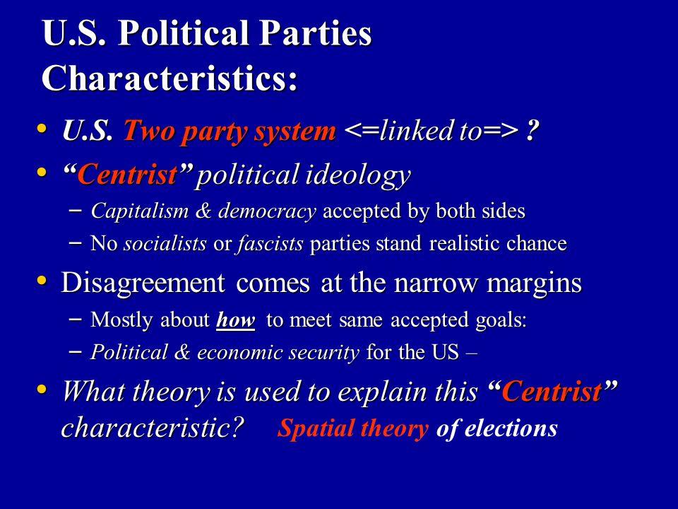 U.S. Political Parties Characteristics: