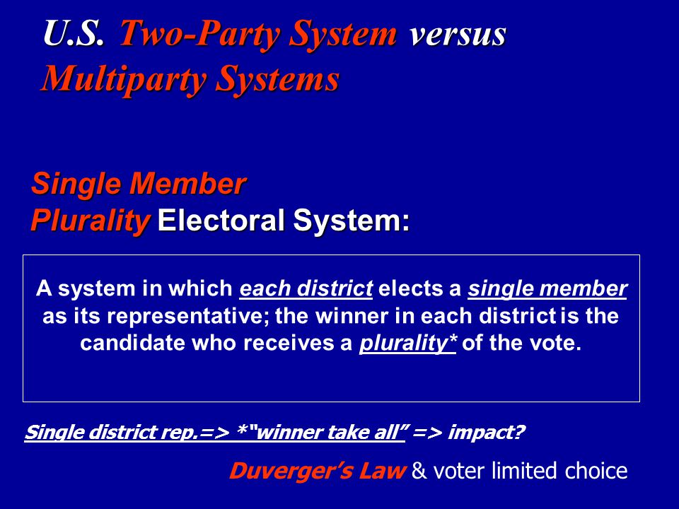 U.S. Two-Party System versus Multiparty Systems