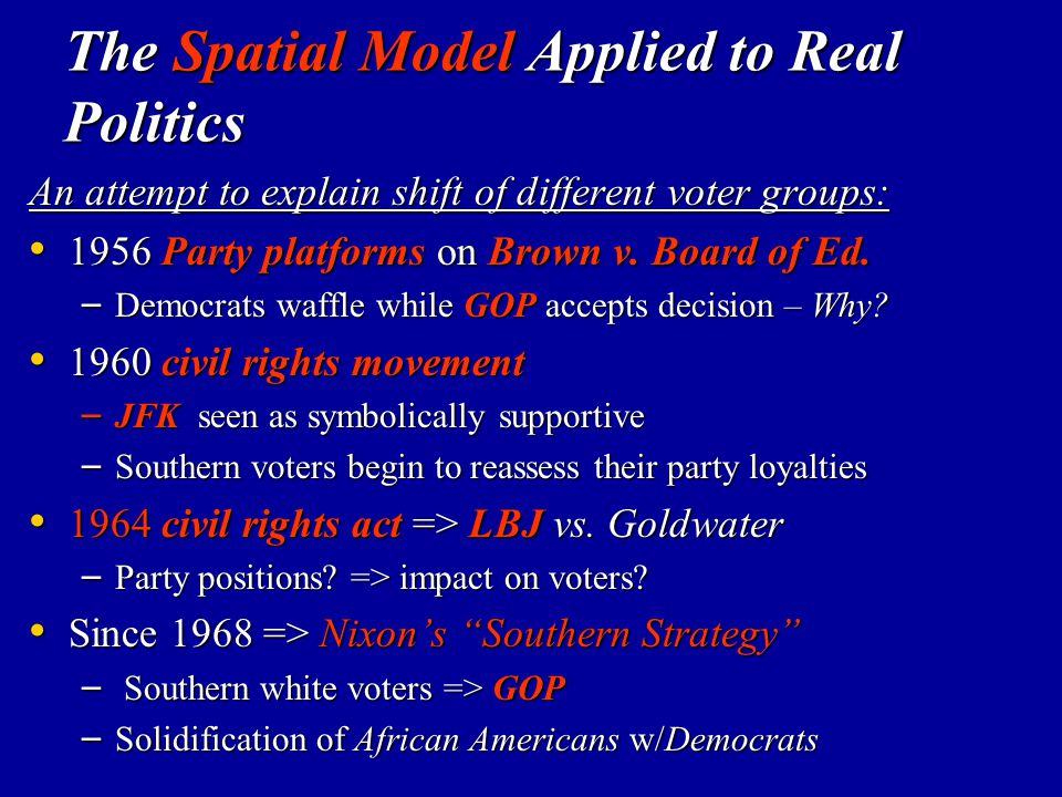 The Spatial Model Applied to Real Politics