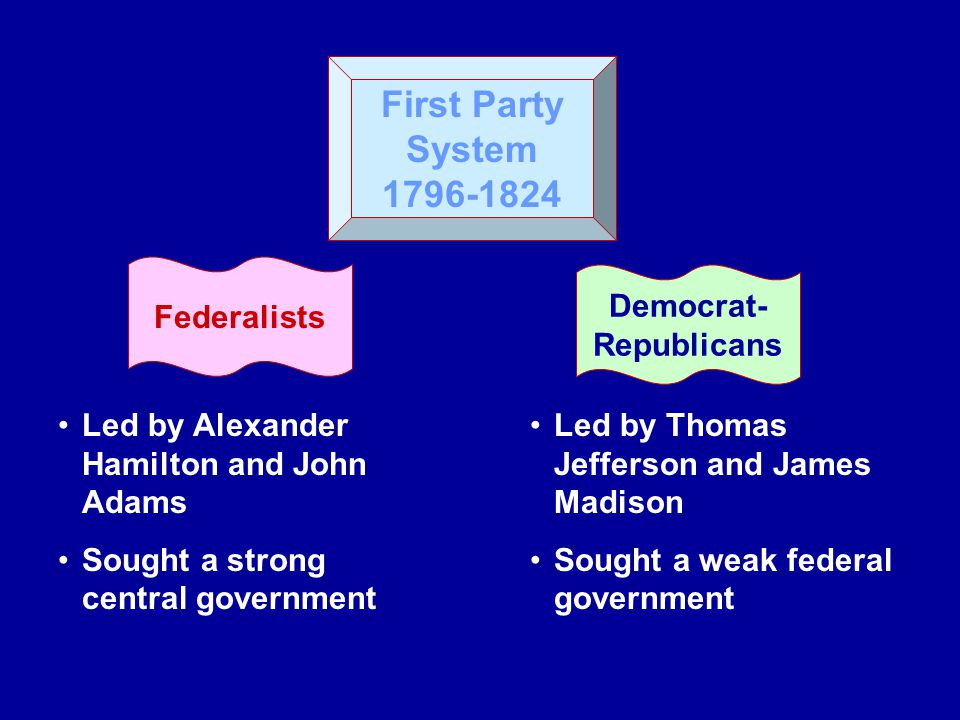 First Party System 1796-1824 Federalists Democrat- Republicans