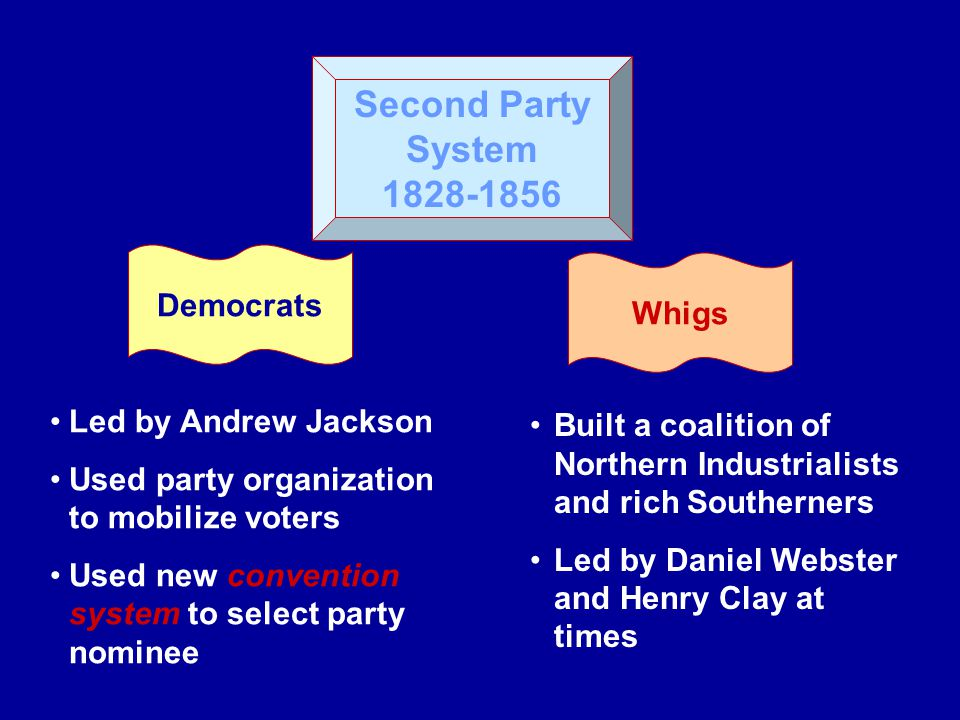 Second Party System 1828-1856 Democrats Whigs Led by Andrew Jackson