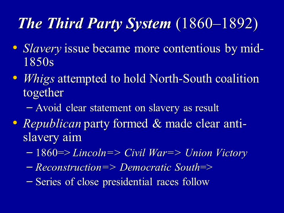 The Third Party System (1860–1892)
