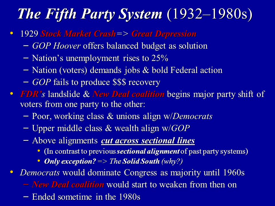 The Fifth Party System (1932–1980s)