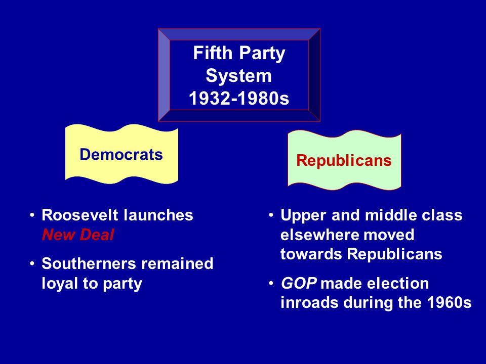 Fifth Party System 1932-1980s Democrats Republicans