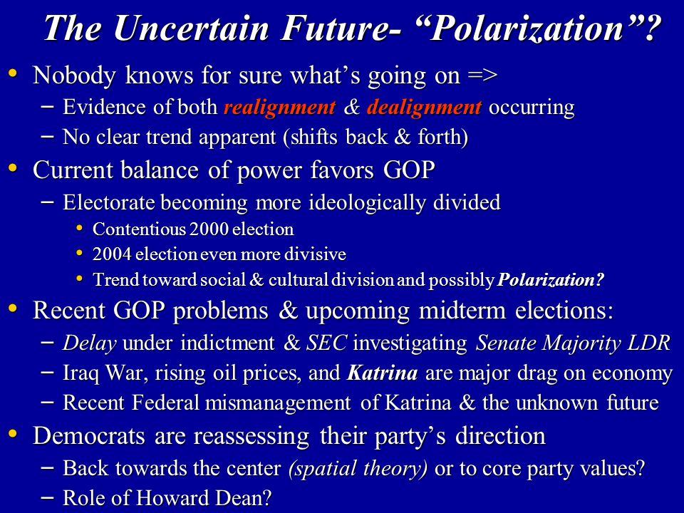 The Uncertain Future- Polarization