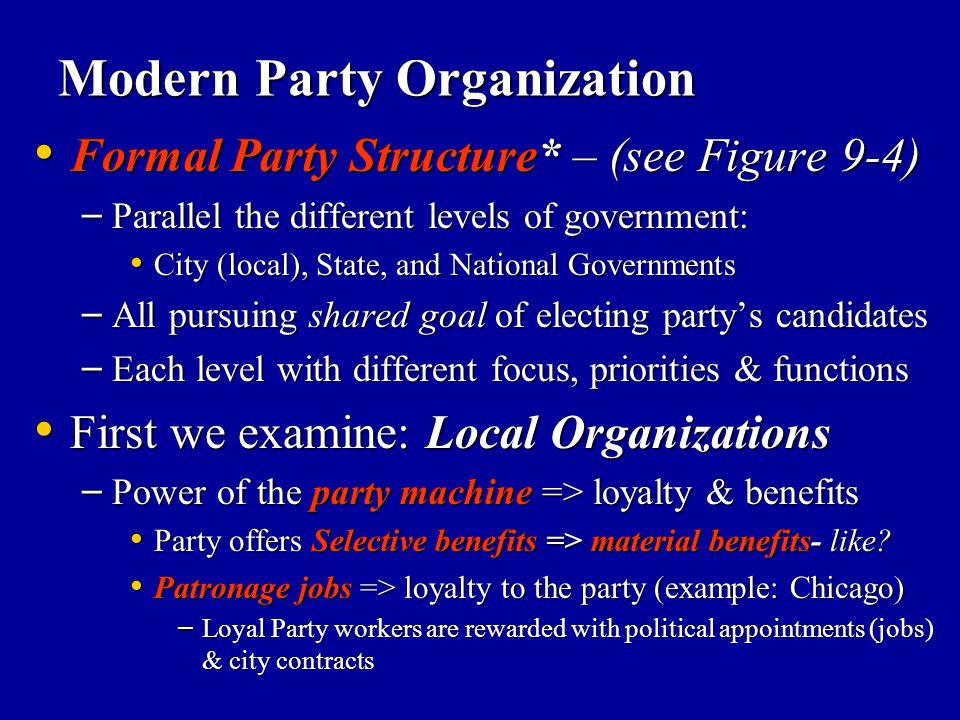 Modern Party Organization