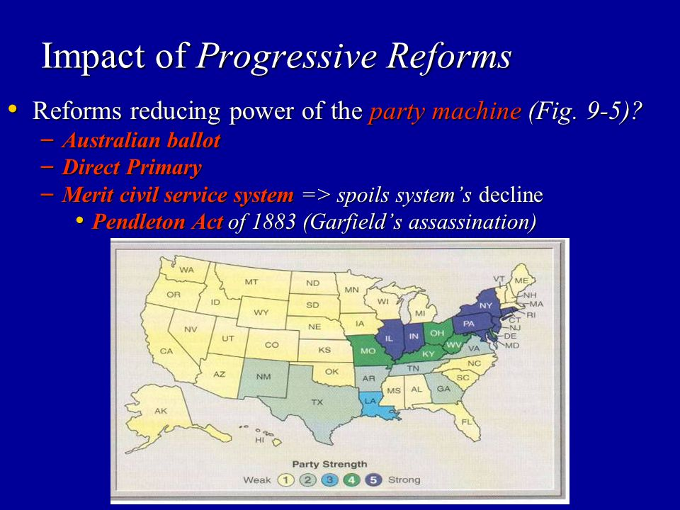 Impact of Progressive Reforms