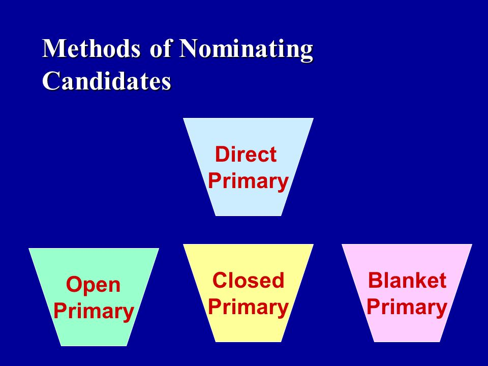 Methods of Nominating Candidates