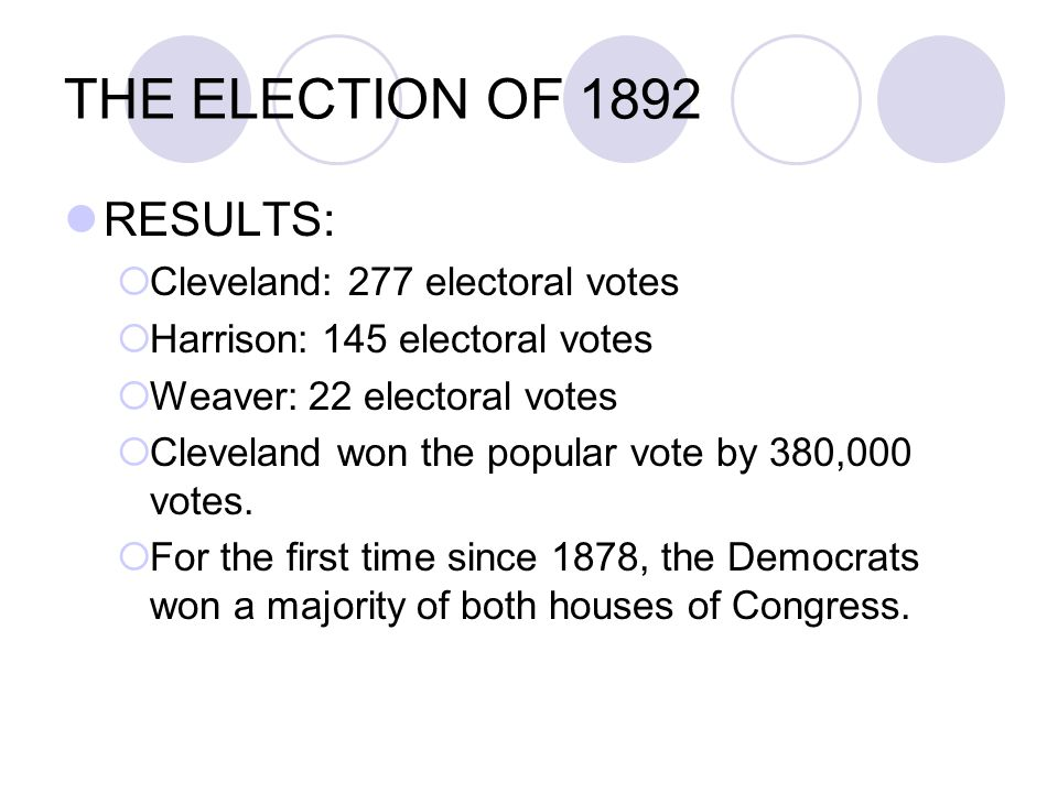 THE ELECTION OF 1892 RESULTS: Cleveland: 277 electoral votes
