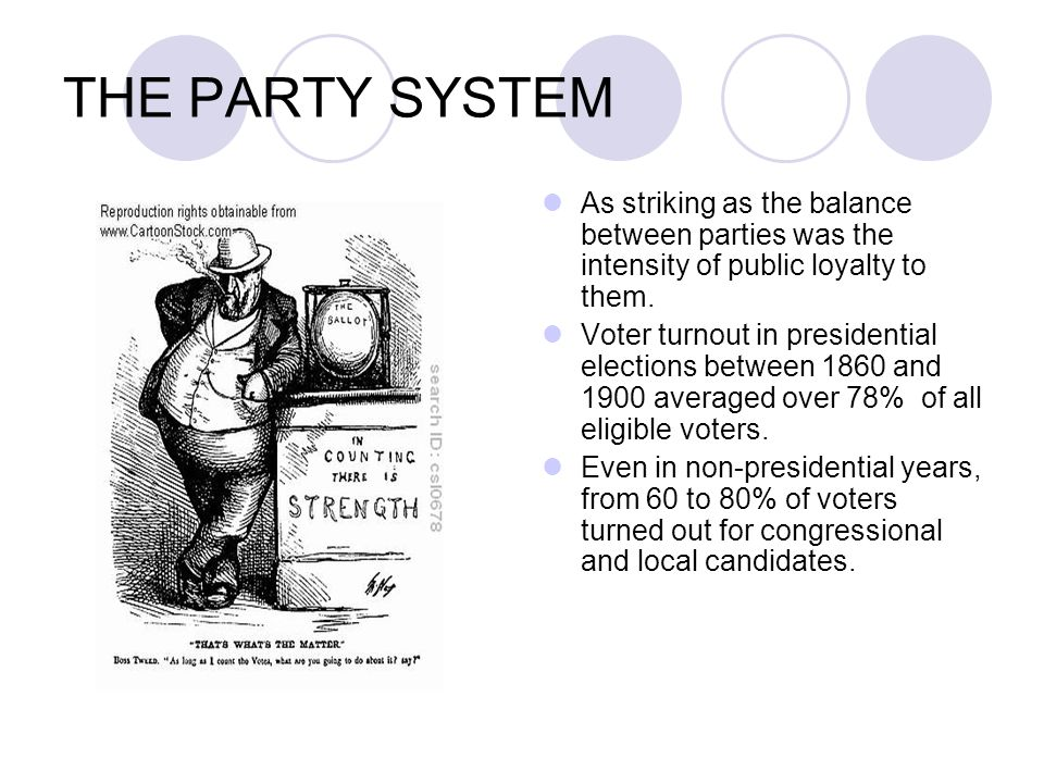 THE PARTY SYSTEM As striking as the balance between parties was the intensity of public loyalty to them.