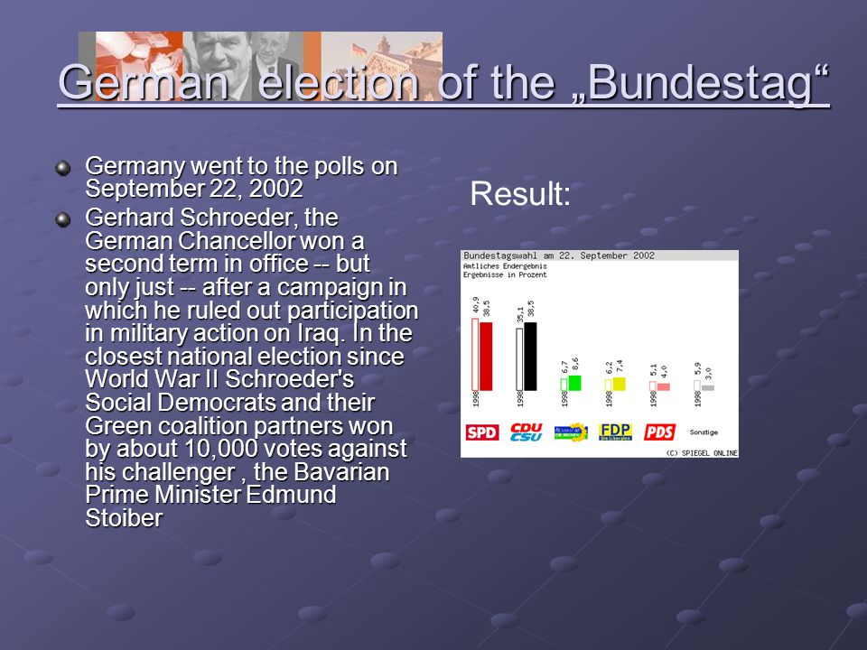 "German election of the ""Bundestag"