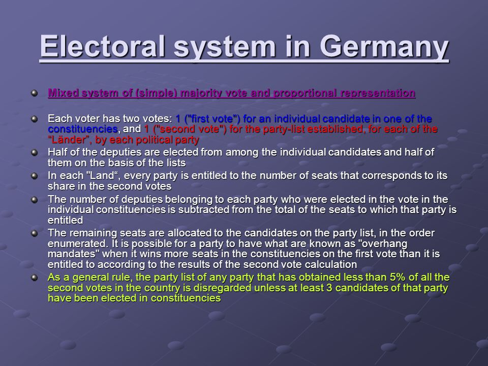 Electoral system in Germany