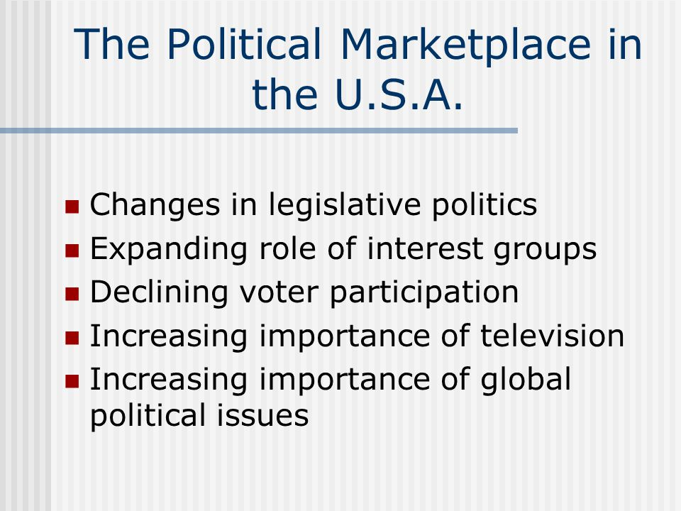 The Political Marketplace in the U.S.A.