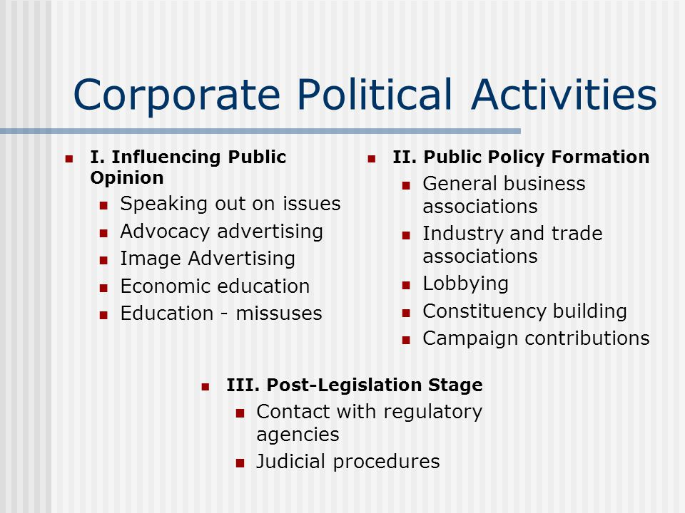 Corporate Political Activities