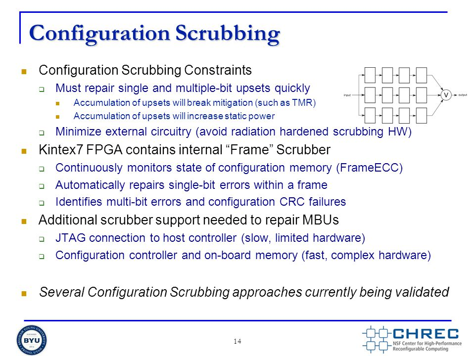 Configuration Scrubbing