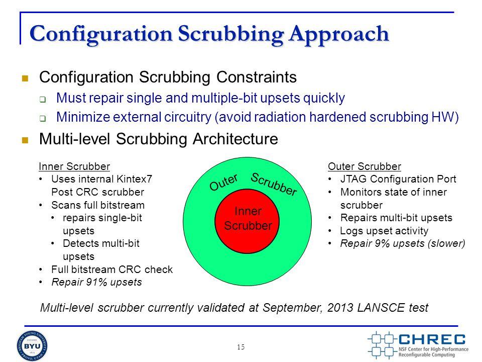 Configuration Scrubbing Approach