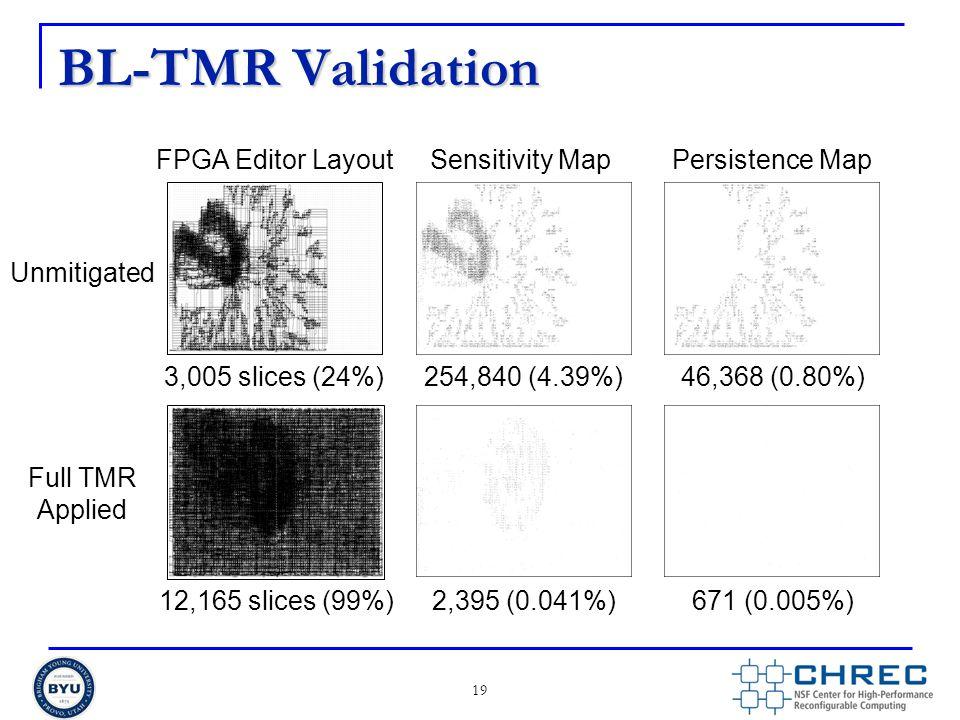 BL-TMR Validation FPGA Editor Layout Sensitivity Map Persistence Map