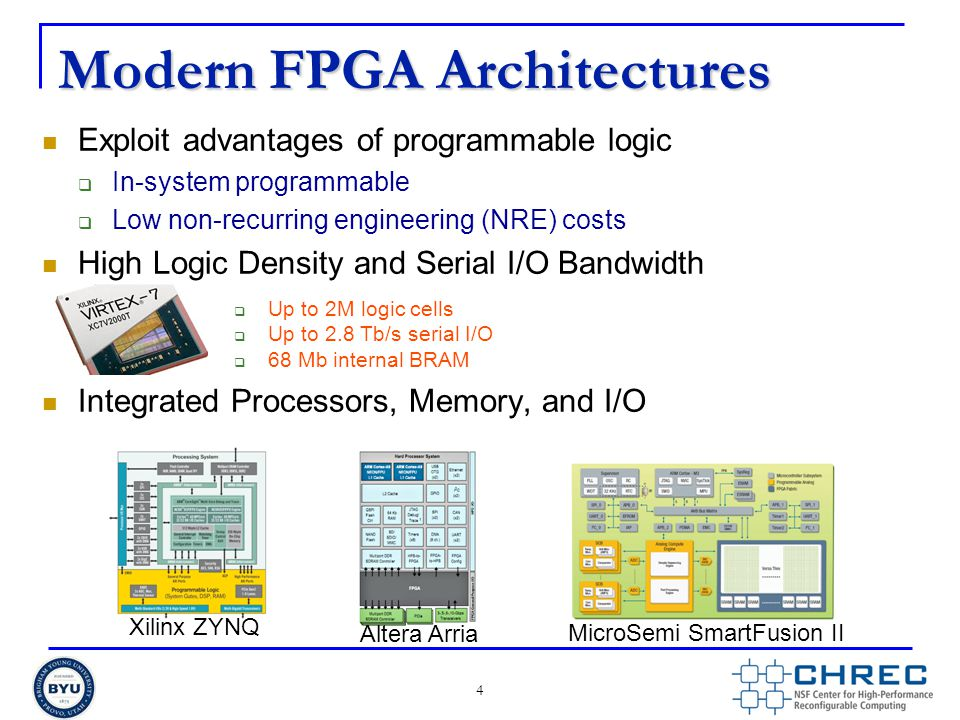 Modern FPGA Architectures