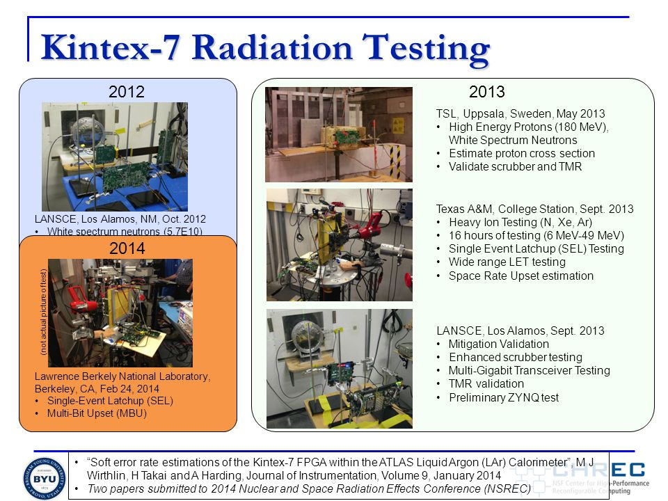 Kintex-7 Radiation Testing