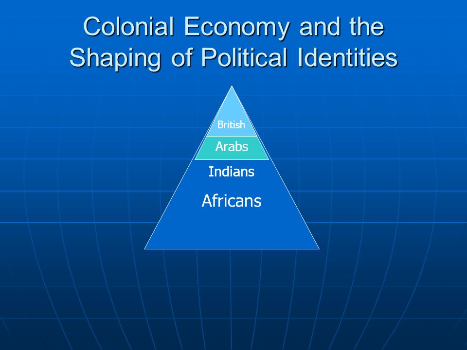 Colonial Economy and the Shaping of Political Identities