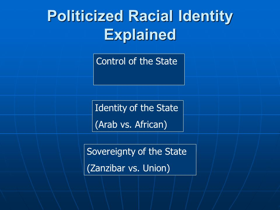 Politicized Racial Identity Explained