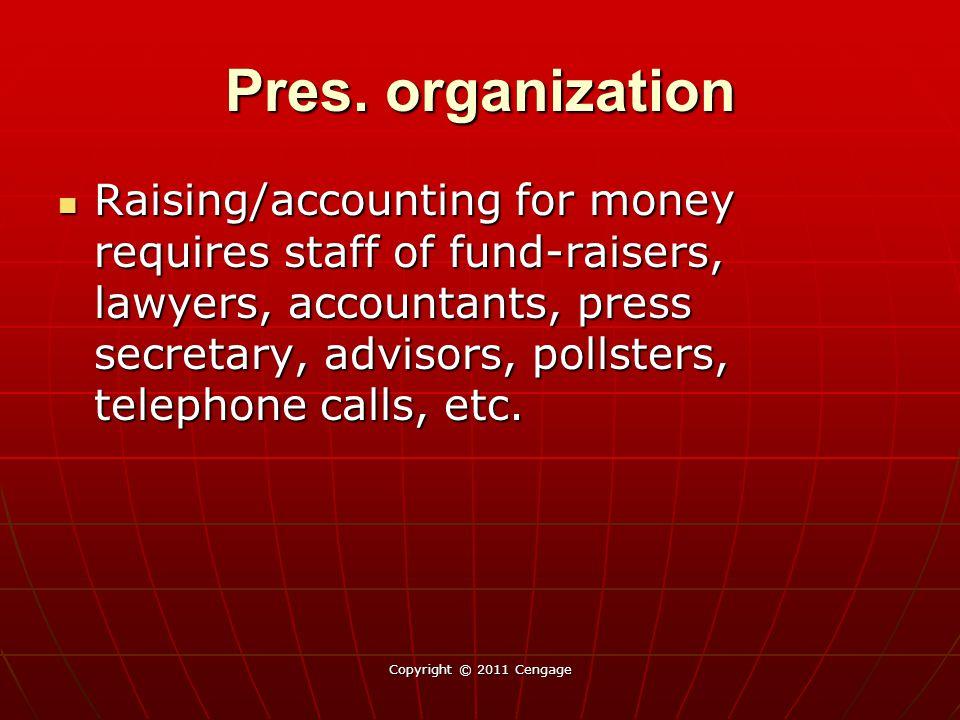 Pres. organization