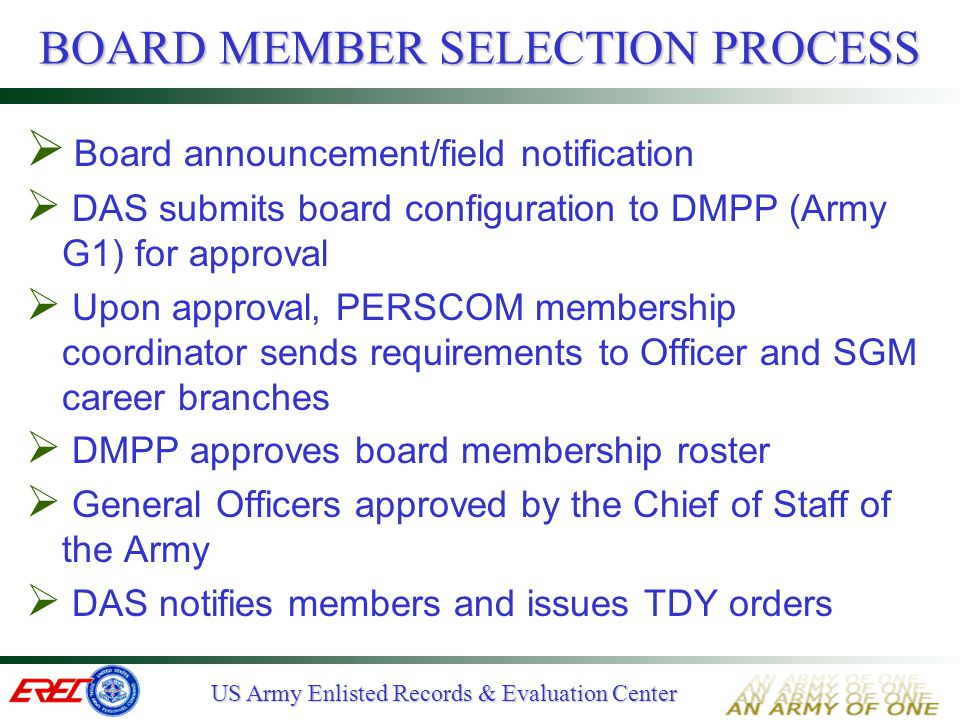 BOARD MEMBER SELECTION PROCESS