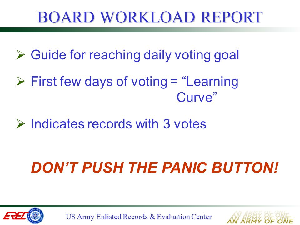 BOARD WORKLOAD REPORT DON'T PUSH THE PANIC BUTTON!