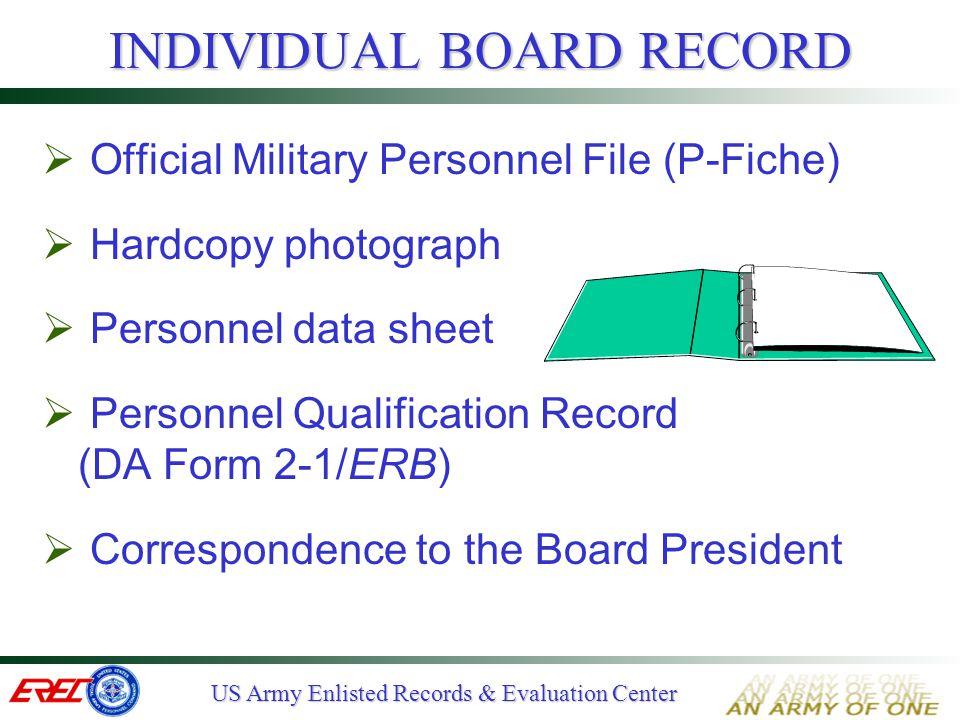 INDIVIDUAL BOARD RECORD