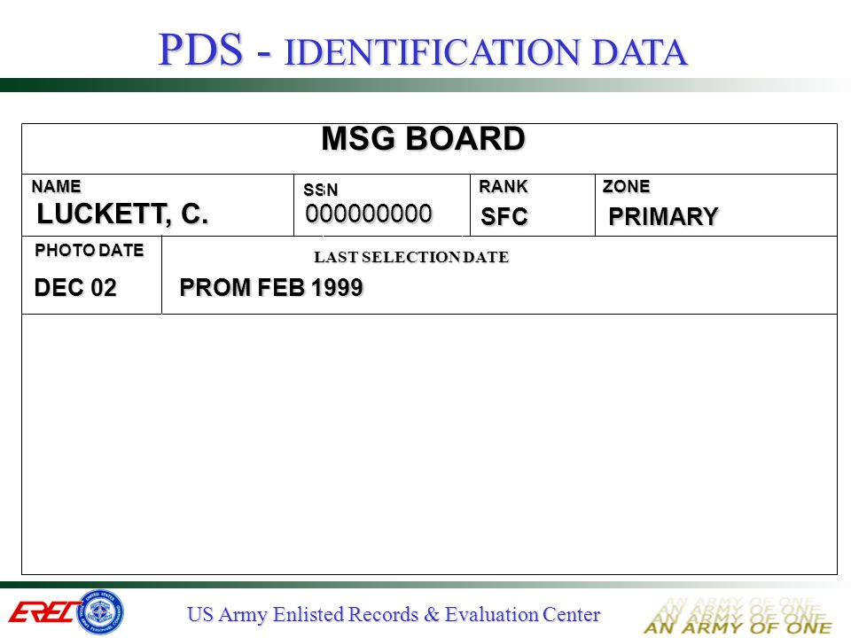 PDS - IDENTIFICATION DATA