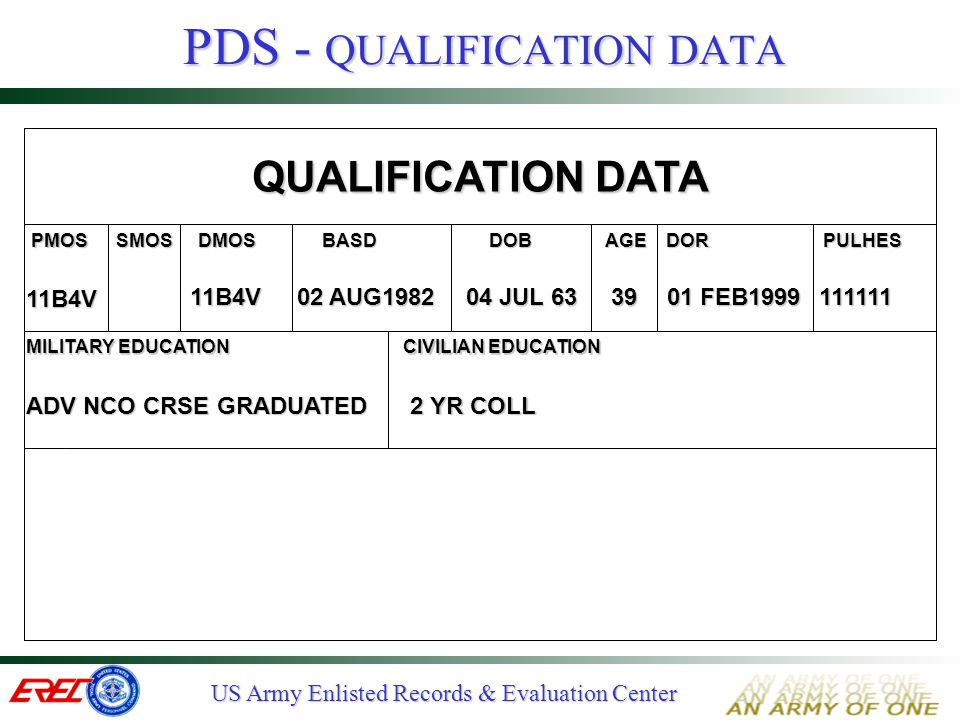 PDS - QUALIFICATION DATA