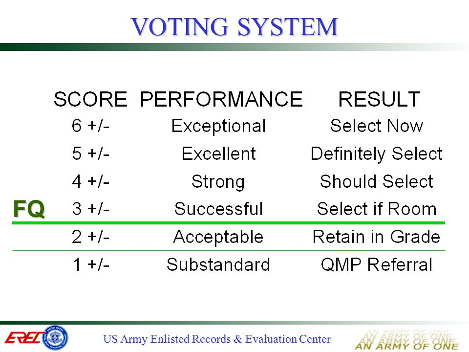 VOTING SYSTEM FQ.