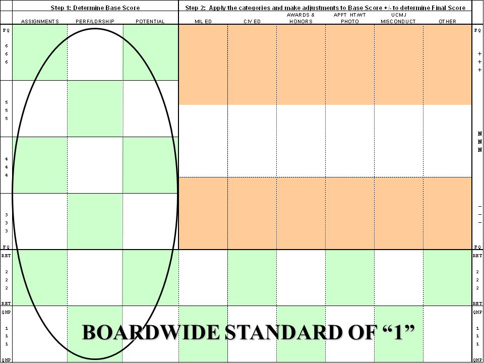 BOARDWIDE STANDARD OF 1