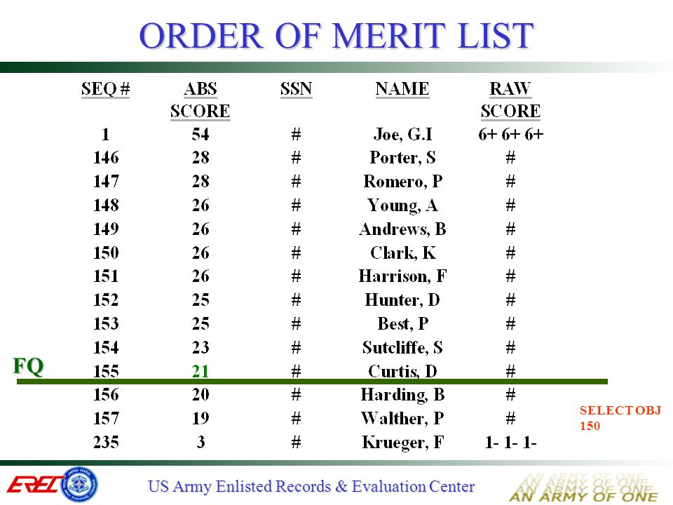 ORDER OF MERIT LIST FQ SELECT OBJ 150