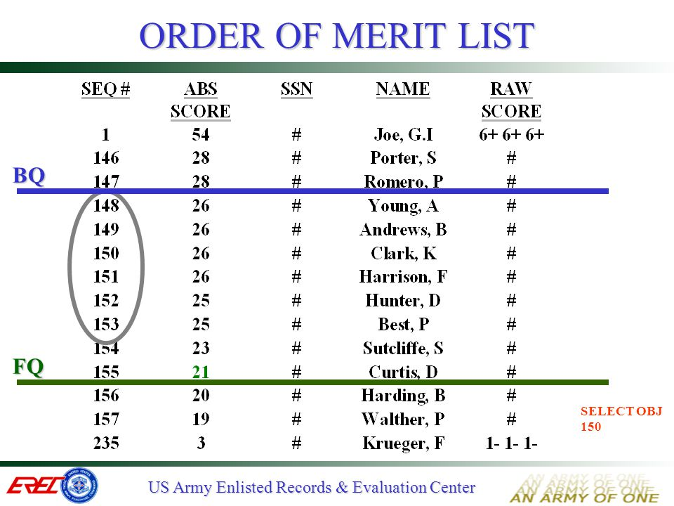 ORDER OF MERIT LIST BQ FQ SELECT OBJ 150