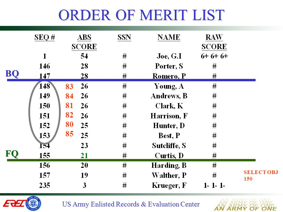 ORDER OF MERIT LIST BQ FQ 83 84 81 82 80 85 SELECT OBJ 150