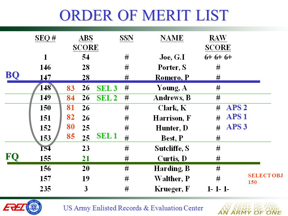 ORDER OF MERIT LIST BQ FQ 83 84 81 82 80 85 SEL 3 SEL 2 APS 2 APS 1