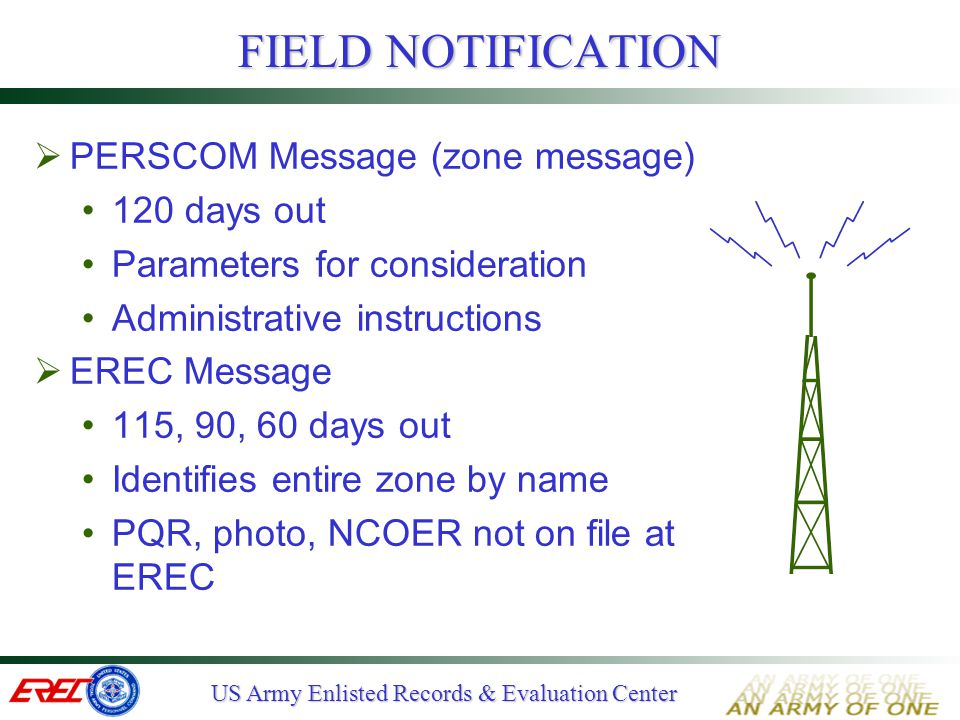 FIELD NOTIFICATION PERSCOM Message (zone message) 120 days out